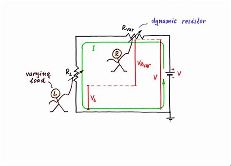 how resistor work in circuit how do we create dynamic resistance
