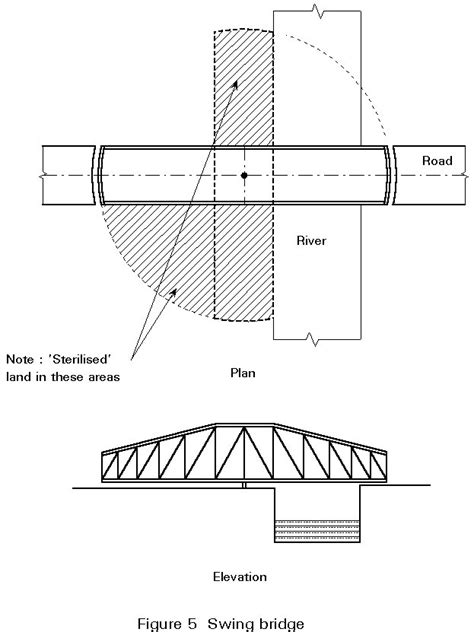 swing bridge design esdep lecture note wg1b