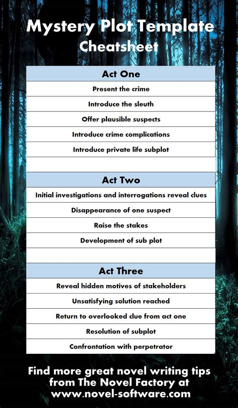 mystery novel outline template genre story templates