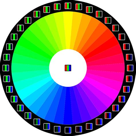 rbg color file rgb color wheel 10 svg wikimedia commons