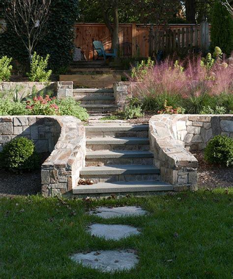 Landscape Design Fees Landscape Design Construction Management Fees Landis