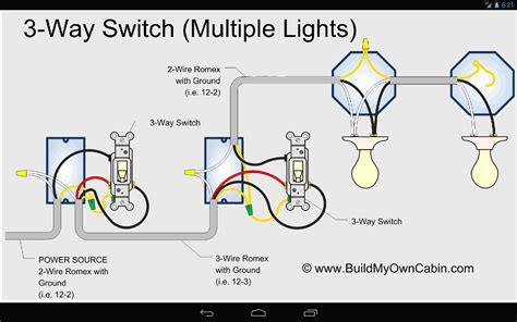 Appealing 3 Way Switch Wiring Diagram With Multiple Lights Three Wire Lights