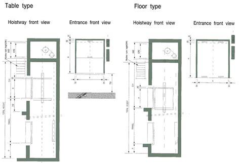 nissan primera p10 fuse box diagram wiring diagram