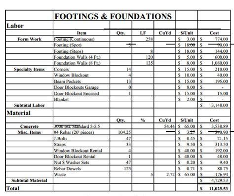 Detailed Construction Cost Estimate Spreadsheet by Detailed Estimating Sheet Estimating Sheet