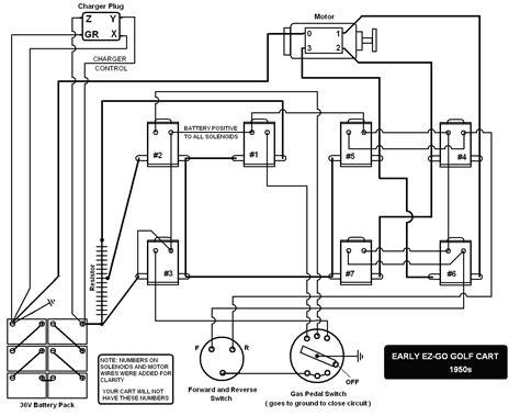 ezgo marathon wiring diagram  wiring diagram