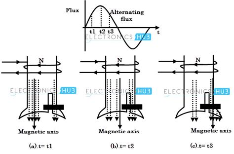 shaded pole motor wiring diagram 28 images typical