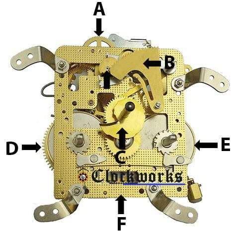 clock movement parts diagram hermle clock movement parts 140 back diagram clockworks