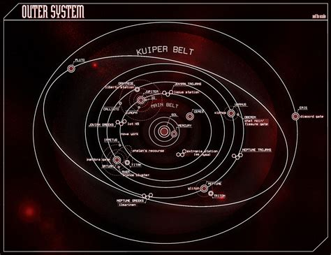 solar system map map of current solar system page 3 pics about space