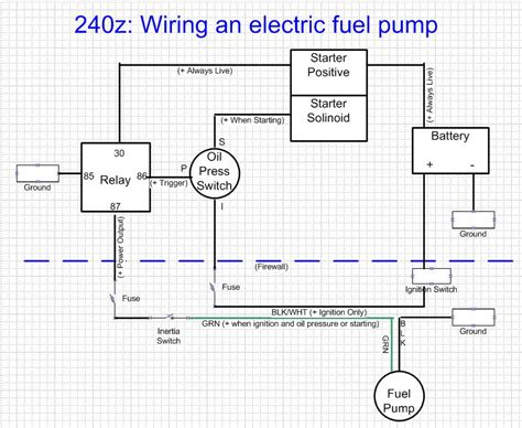 wire fuse wire wiring diagram and circuit schematic