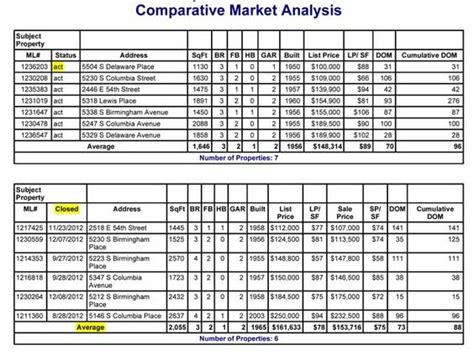 cma explained comparative market analysis how it s