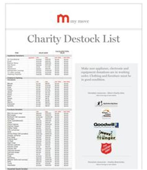 charity donation list destock track charitable giving