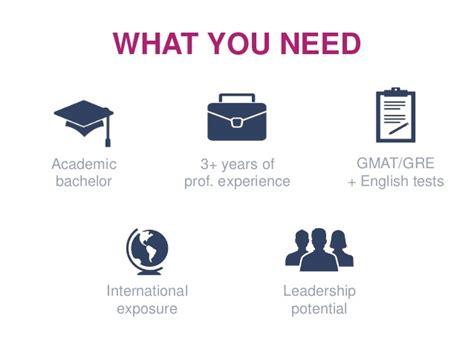 Hec Mba Salary by αmbaゼミ With Hec Business School 9 4
