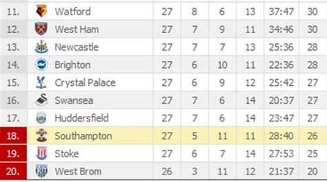 epl table result 2017 18 premier league match table 2017 14 brokeasshome com