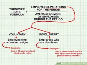 how to calculate turnover rate 8 steps with pictures wikihow