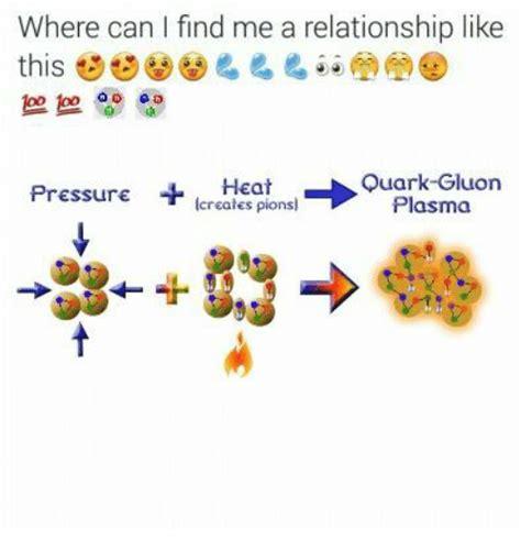 Where Can I Find Like Me Where Can I Find Me A Relationship Like Pressure Heat Quark Gluon Creates Pionsj