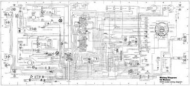 1998 jeep ignition wiring diagram