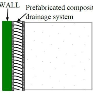 raw flow nets behind a typical bridge abutment. | download