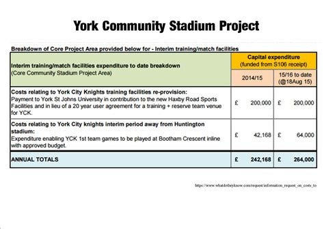 Section 106 Payments by Community Stadium Steve Galloway Part 2