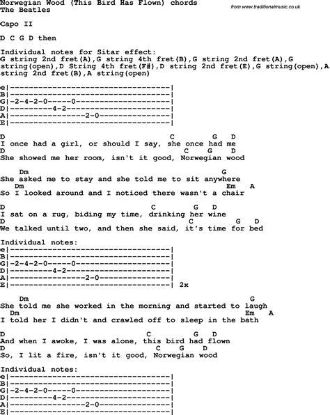 Norwegian Wood Guitar Chords