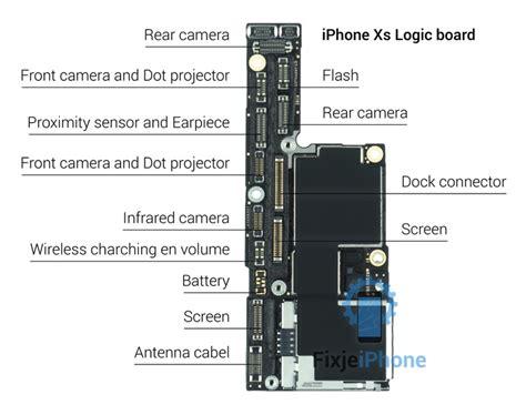 iphone xs teardown reveals one major change vs iphone x iphone in canada