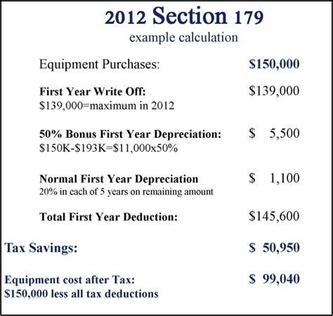 section 168 k bonus depreciation extended bonus depreciation autos post