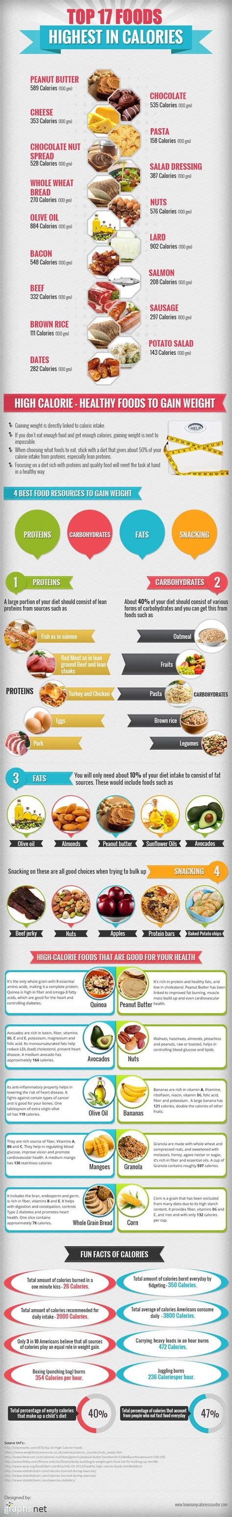 high calorie food 25 best ideas about weight charts on healthy weight charts height weight