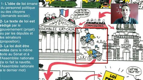 Veme Top les institutions fran 231 aises ml91 jornalagora