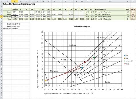 diagram calculator schaeffler diagram calculator choice image how to guide and refrence