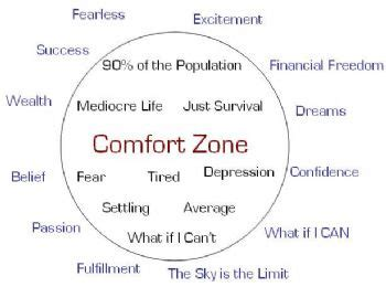 You Accidentally Order Something Out Of Your Comfort Zone Now What by Move Out Of Your Comfort Zone