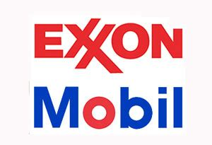 exxon mobil corporation(nyse:xom) shows classic technical