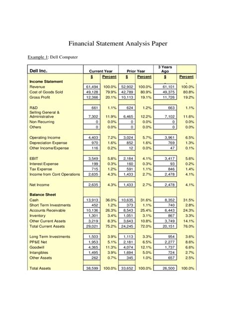 financial analysis template 2 free templates in pdf