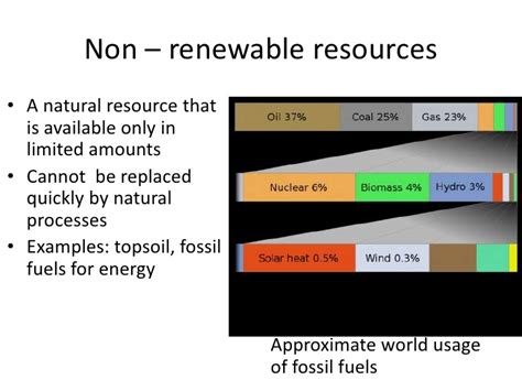 section 6 2 renewable and nonrenewable resources image gallery non renewable natural resources