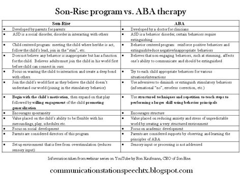 aba program template aba certification programs ktrdecor