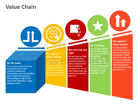 Michael Porter S Value Chain Analysis Editable Powerpoint Template Ppt On Value Chain Analysis