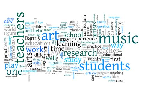 the international journal of art design education international journal of education the arts volume 14