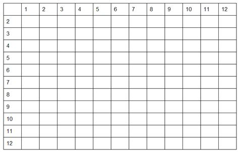 Grid Table by Printable Maths Times Tables Grid 4 Best Images Of
