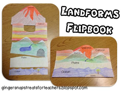 beachhead earth books snaps landform flipbook