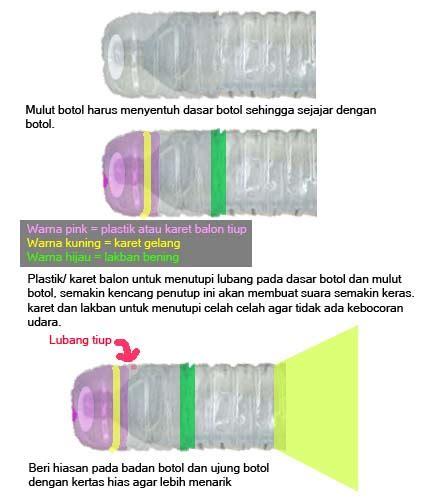 Terompet Plastik Tiup Besar cara membuat terompet dari botol plastik fachri s