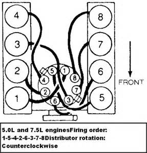 ford expedition firing order diagram ford free engine
