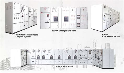 85 electrical switchboard drawing medium size of