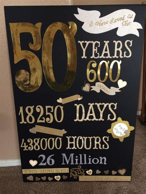 anniversary board years months days minutes