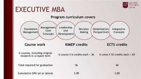 1 Year Executive Mba Programs In Usa by Kimep Eec Presentation Eng