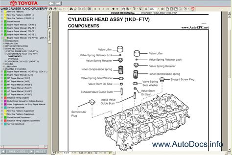 service repair manual free download 1994 toyota land cruiser head up display toyota land cruiser prado 120 service manual repair manual order download