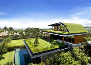 eco friendly homes are in style i like to waste my time