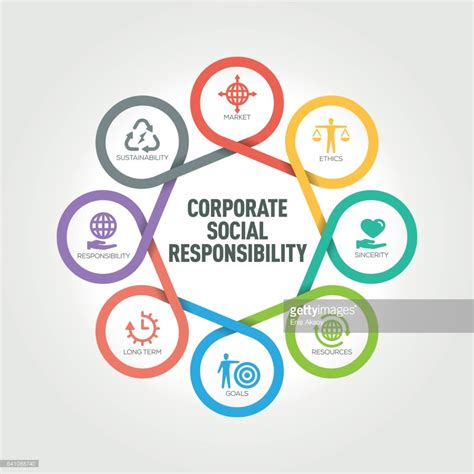 corporate responsibility corporate social responsibility infographic with 8 steps