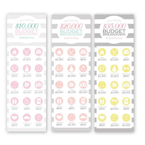 Wedding Budget Breakdown 20000 by Our Most Popular Posts On Apple Brides