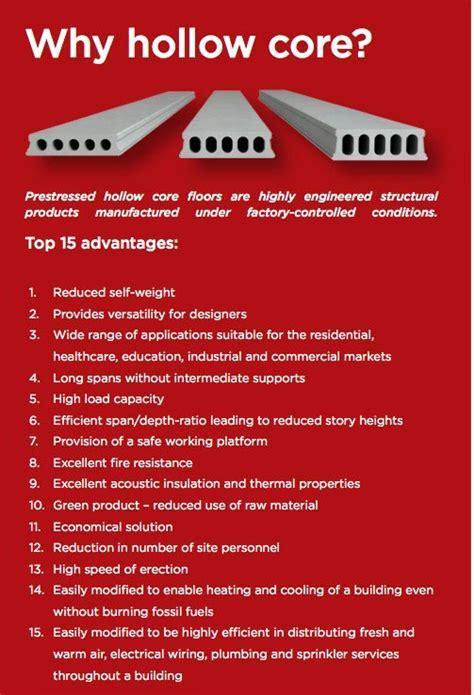 Holllow Core Load Bearing Slab / Planks   INDIAPRECAST