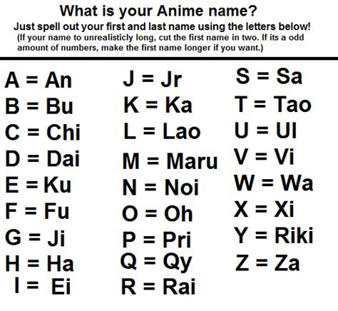 A Anime Names by Cool Anime Names List Pictures To Pin On Pinsdaddy