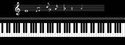 Piano Key Notes by Piano Keyboard Silhouette Images Amp Pictures Becuo