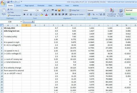 Data Analysis Spreadsheet by Spreadsheets Analysis Of Data Related Keywords Spreadsheets Analysis Of Data